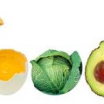献立の立て方!節約してもおいしく栄養を考えた献立にするには?